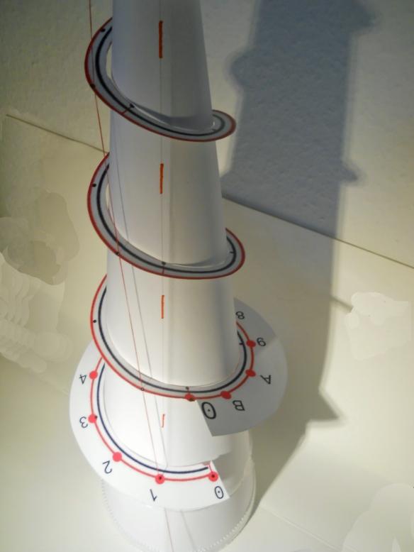 Figure Number 2